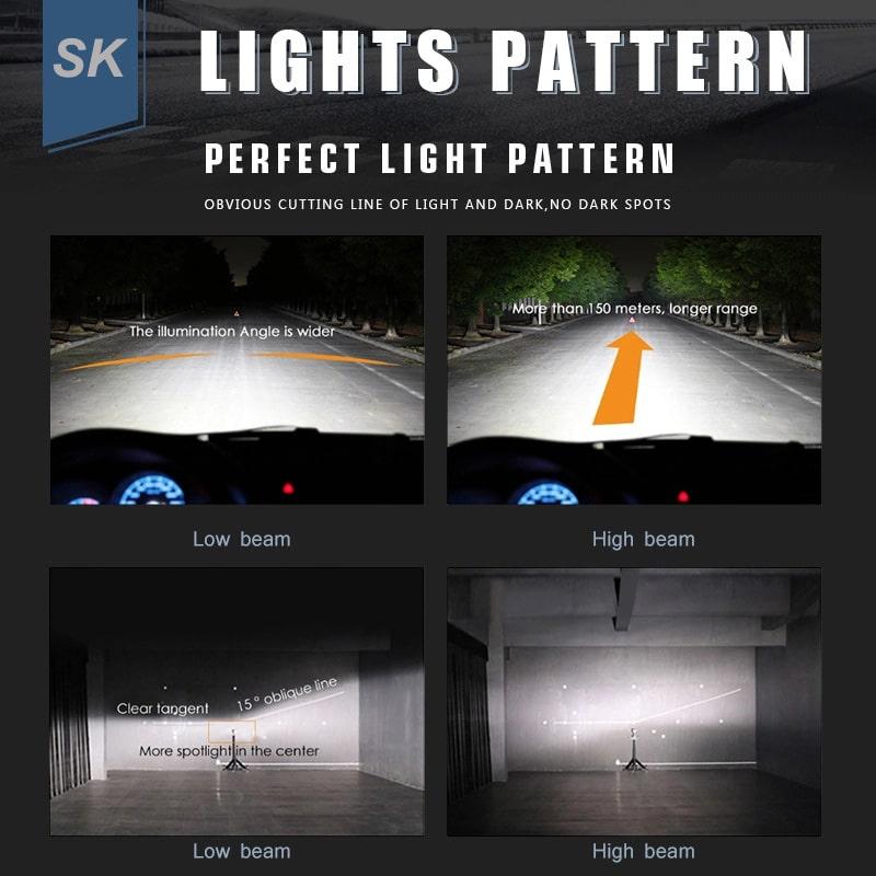 H4 LED Headlights - Wholesale Automotive Lighting