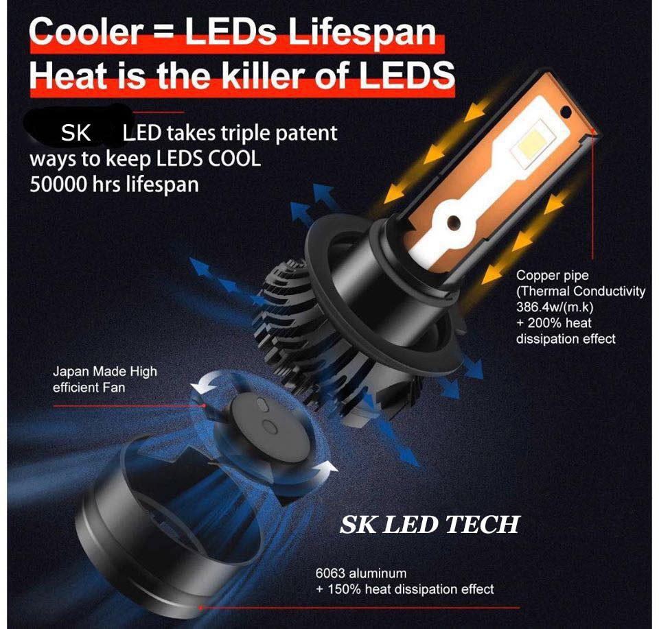H7 Led Headlight Bulb - 4300K 5000K 6000K Lights